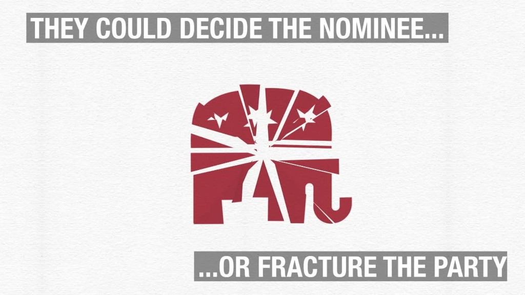 Meet the Rules Committee: 112 people who may decide the Republican nominee